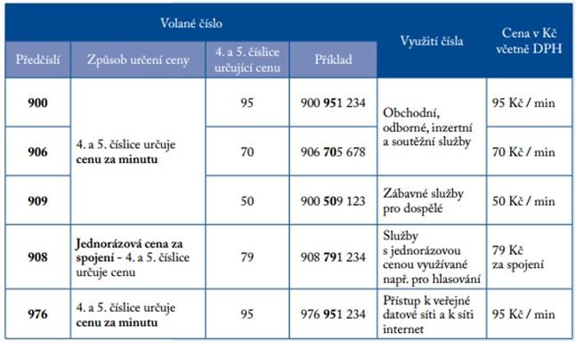 Olomouc půjčka na směnku liberec